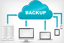 Adatio Backup